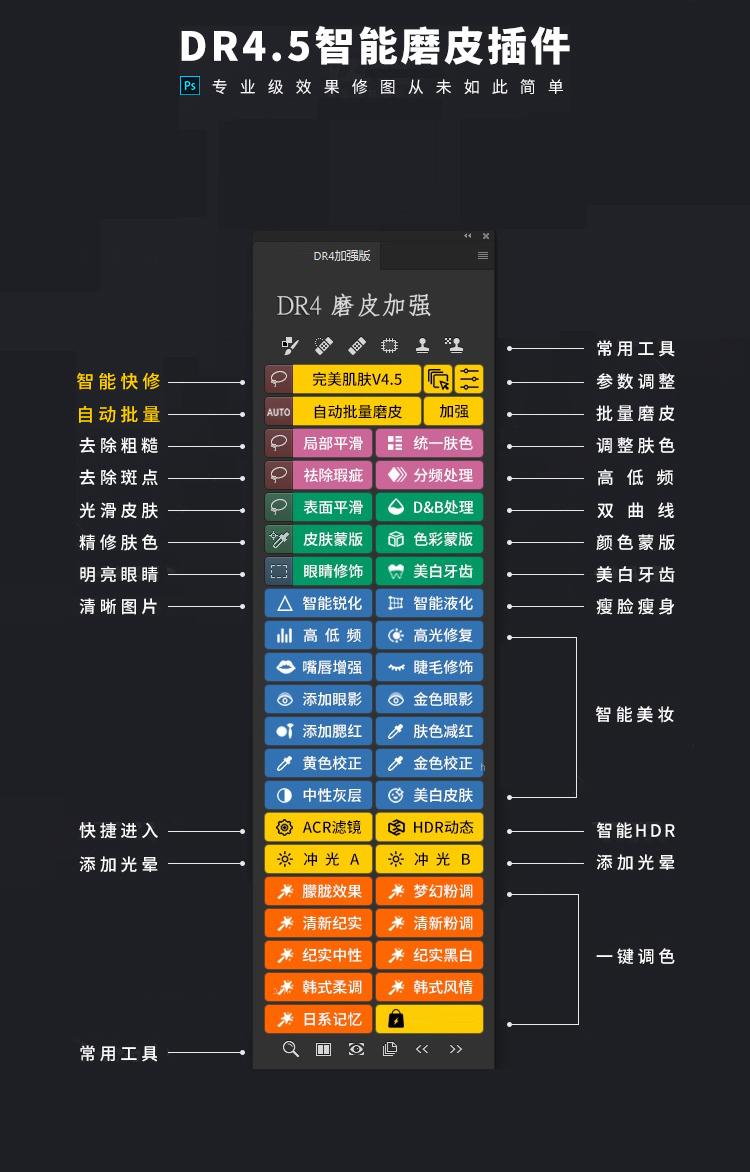 Photoshop CC 2019 中文免激活版【附Dr4.5修图插件】插图1